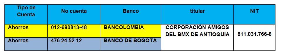 http://www.acordantioquia.com/wp-content/uploads/2018/12/cuadro-3.jpg